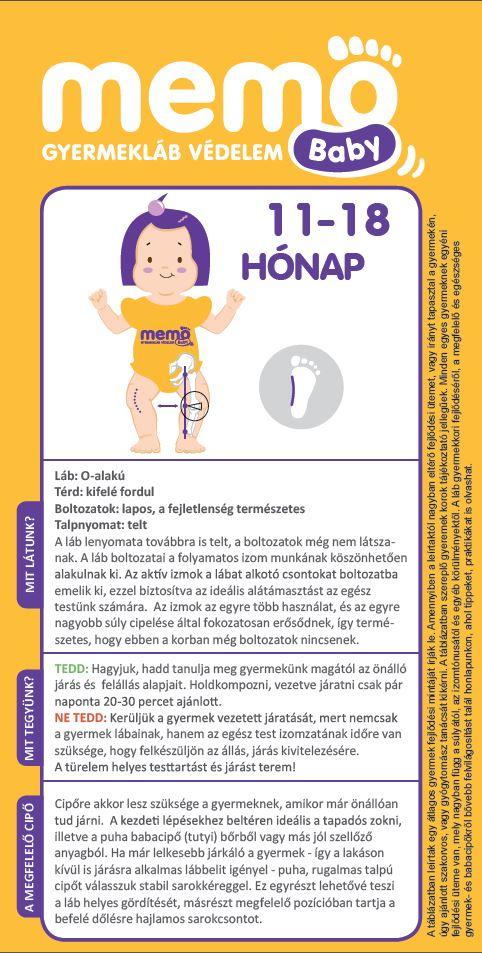 baba láb fejlődése 11-18 hónapos korban