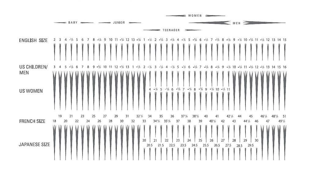 puma hivatalos cipő mérettáblázat